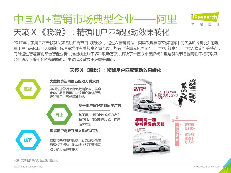 艾瑞咨询:2018年中国AI+营销市场研究报告-CNMOAD 中文移动营销资讯 31