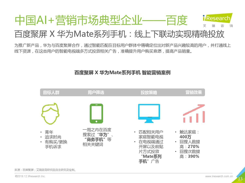 艾瑞咨询:2018年中国AI+营销市场研究报告-CNMOAD 中文移动营销资讯 33