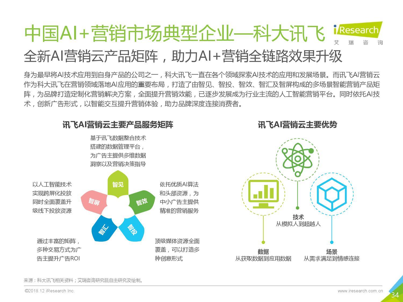 艾瑞咨询:2018年中国AI+营销市场研究报告-CNMOAD 中文移动营销资讯 34
