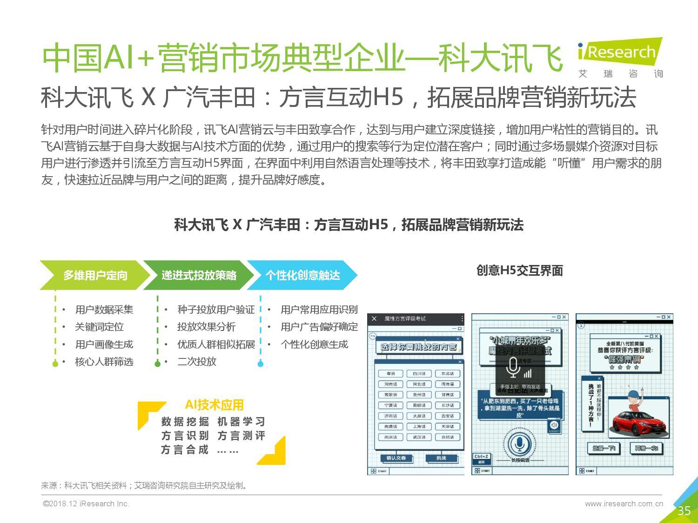 艾瑞咨询:2018年中国AI+营销市场研究报告-CNMOAD 中文移动营销资讯 35