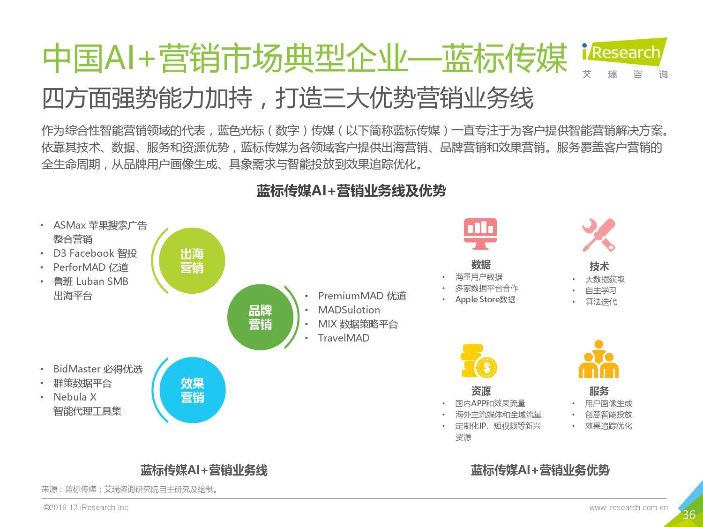 艾瑞咨询:2018年中国AI+营销市场研究报告-CNMOAD 中文移动营销资讯 36