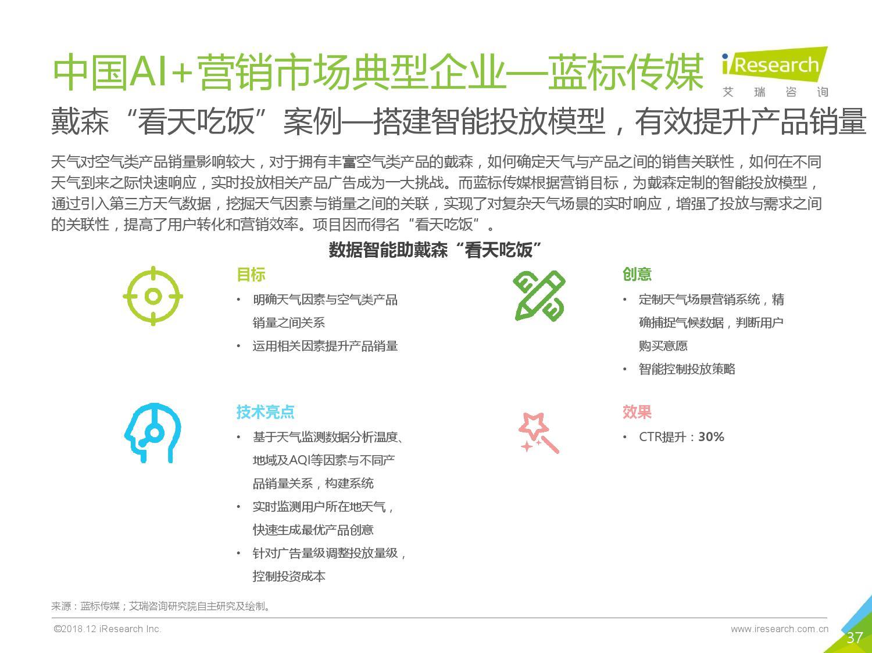 艾瑞咨询:2018年中国AI+营销市场研究报告-CNMOAD 中文移动营销资讯 37