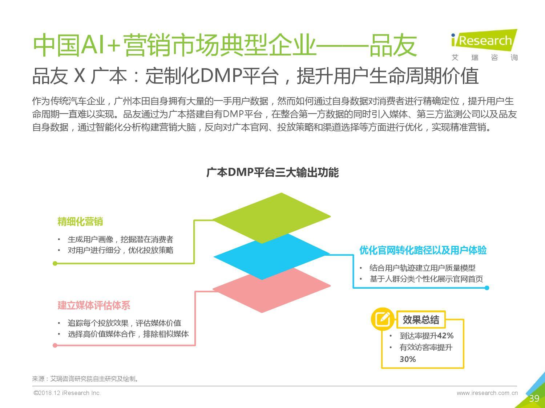 艾瑞咨询:2018年中国AI+营销市场研究报告-CNMOAD 中文移动营销资讯 39