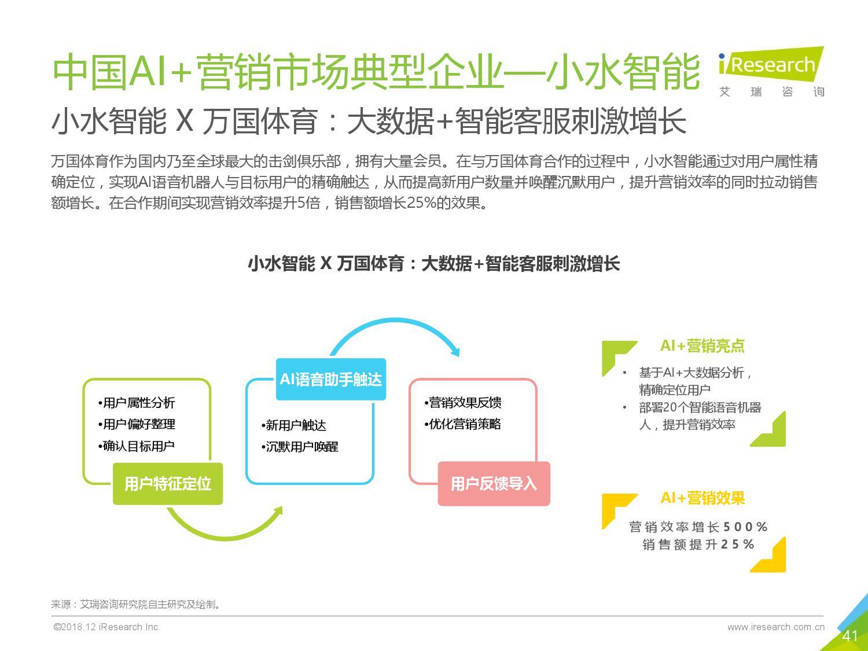 艾瑞咨询:2018年中国AI+营销市场研究报告-CNMOAD 中文移动营销资讯 41