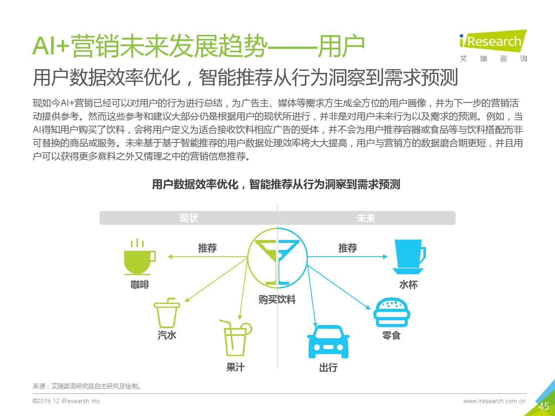 艾瑞咨询:2018年中国AI+营销市场研究报告-CNMOAD 中文移动营销资讯 45