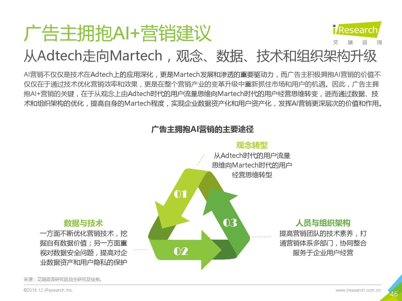 艾瑞咨询:2018年中国AI+营销市场研究报告-CNMOAD 中文移动营销资讯 46