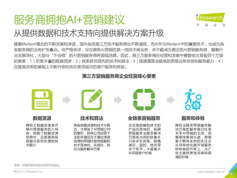 艾瑞咨询:2018年中国AI+营销市场研究报告-CNMOAD 中文移动营销资讯 47