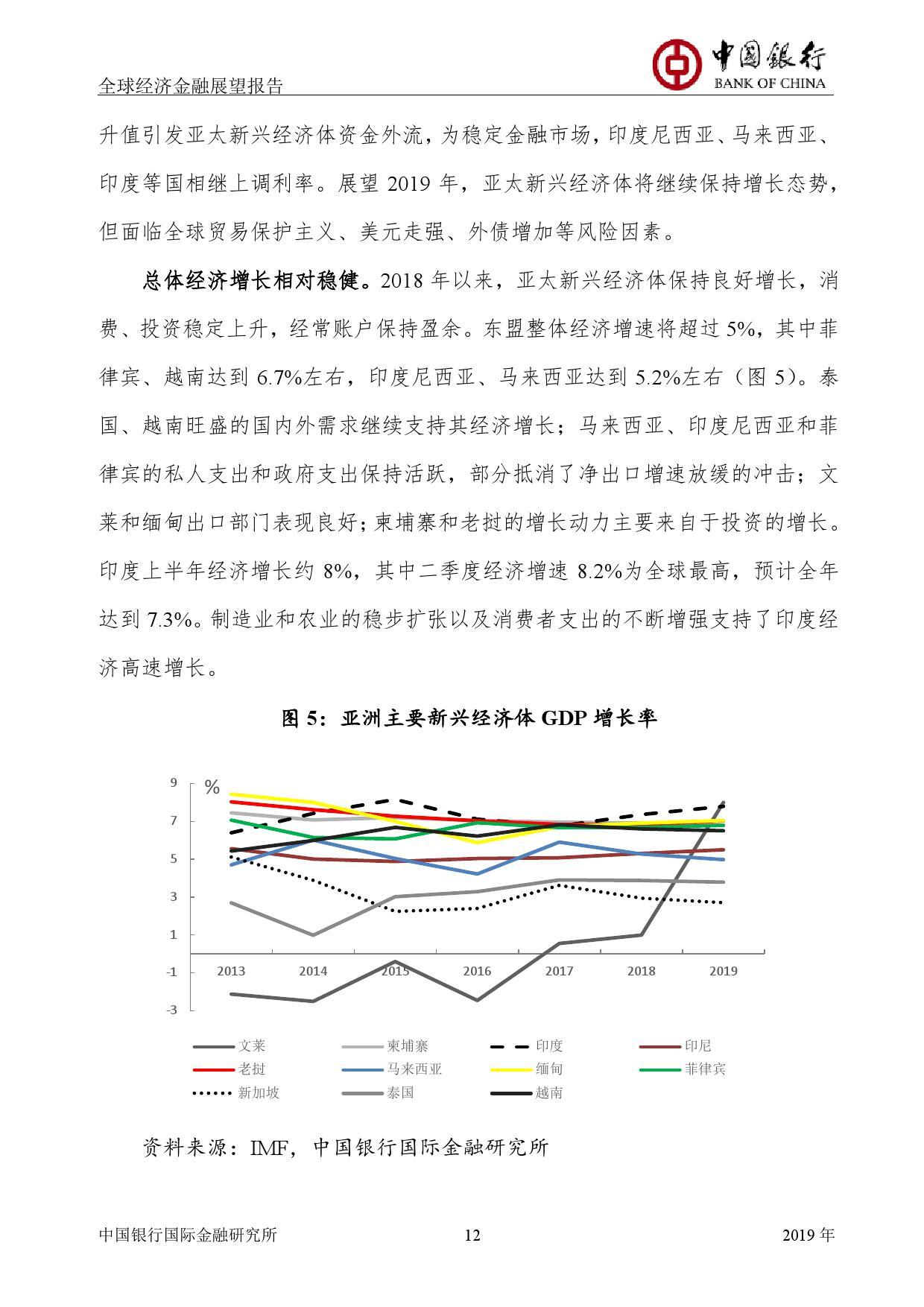 2019年世界经济报告_世界经济论坛 2019年全球风险报告 Useit 知识库