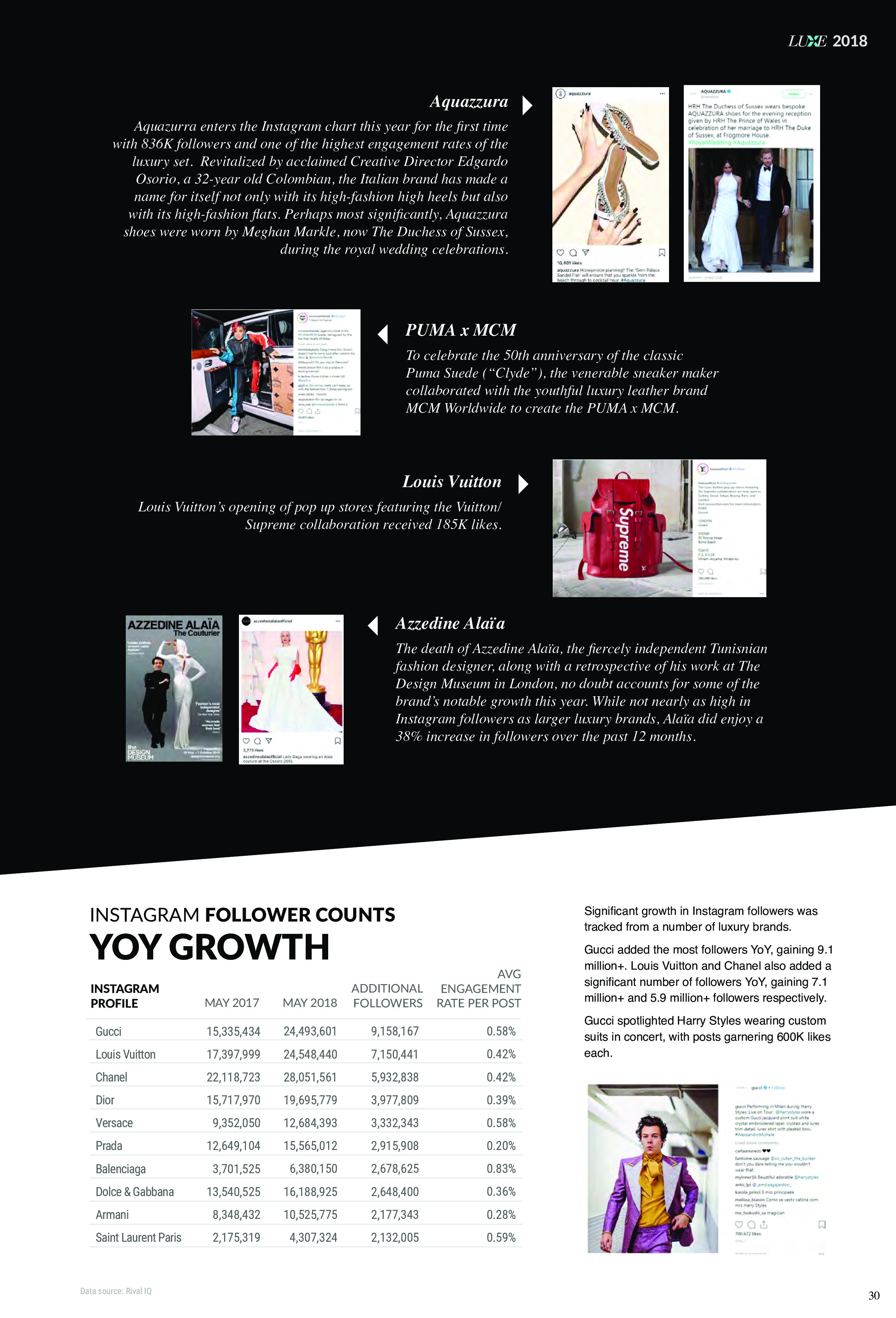 PMX Agency:2018年奢侈品在线报告