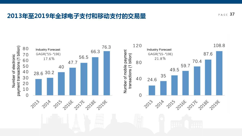 2019旅游经济发展_2019年旅游发展与投资趋势报告