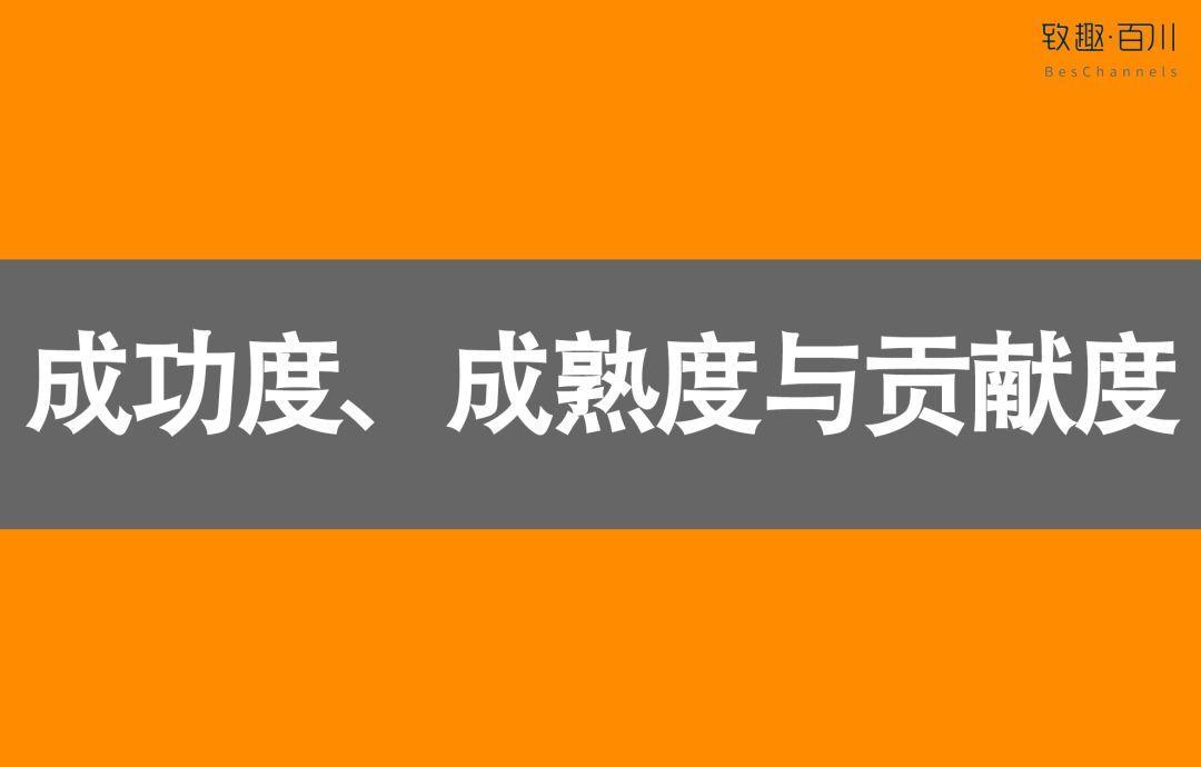 美国内容营销协会:2019年B2C内容营销白皮书完整版-CNMOAD 中文移动营销资讯 5