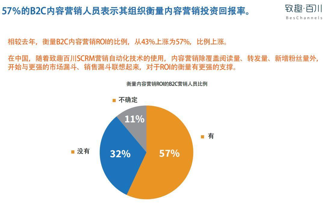 美国内容营销协会:2019年B2C内容营销白皮书完整版-CNMOAD 中文移动营销资讯 33