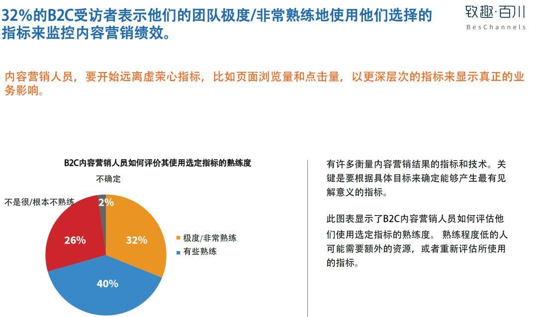美国内容营销协会:2019年B2C内容营销白皮书完整版-CNMOAD 中文移动营销资讯 34