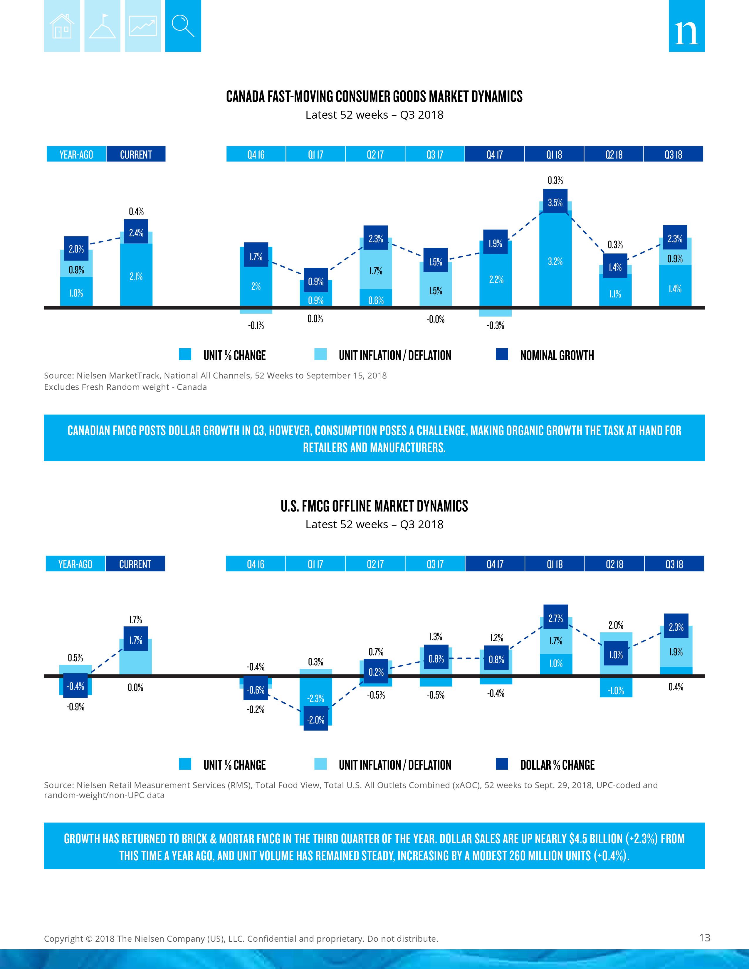 2019年南非经济增长_...认为从全球来看2019年充满希望而不是恐惧 -消费者研究 – 互联网数...