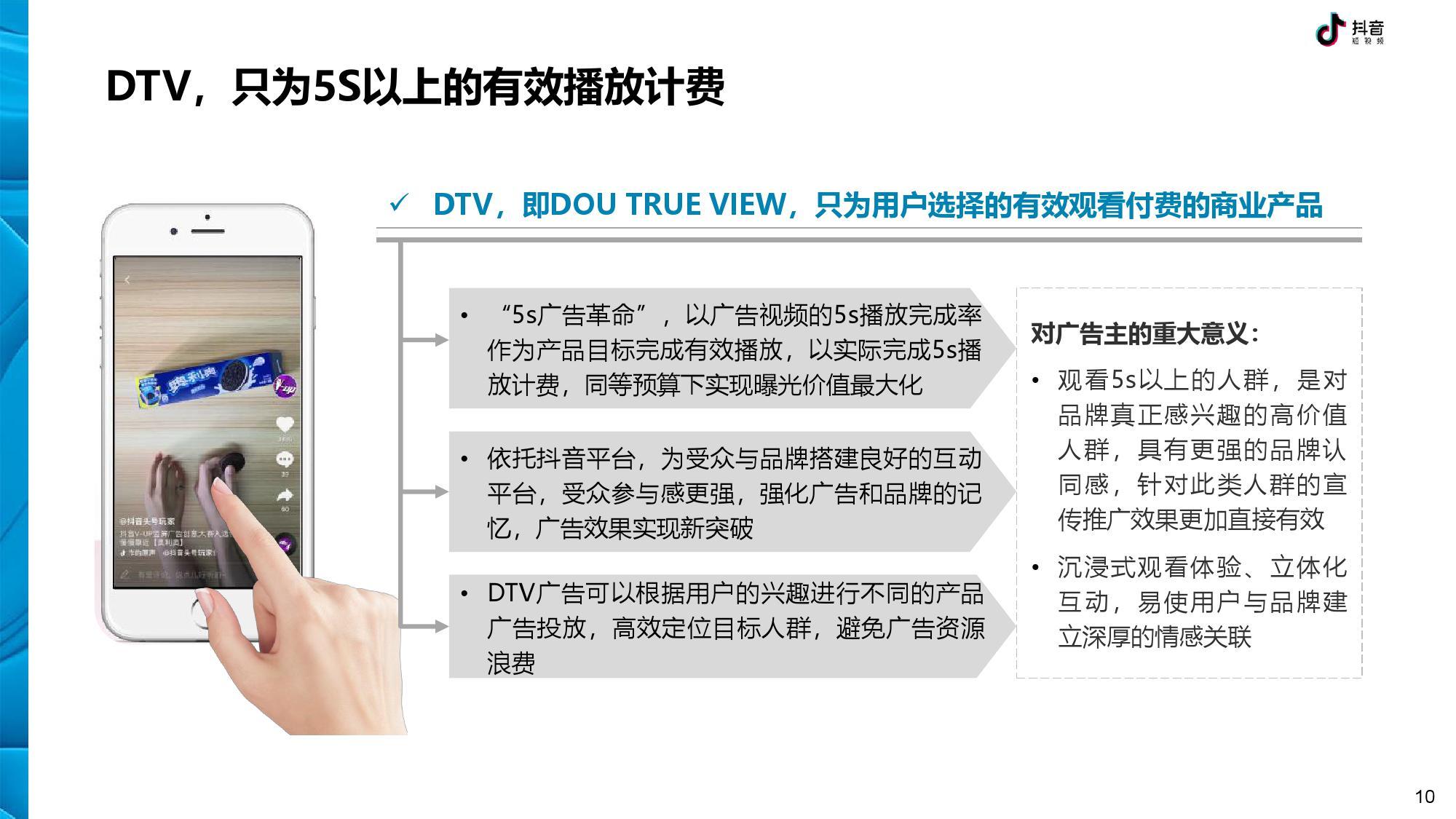 抖音 DTV 广告营销价值白皮书-CNMOAD 中文移动营销资讯 10