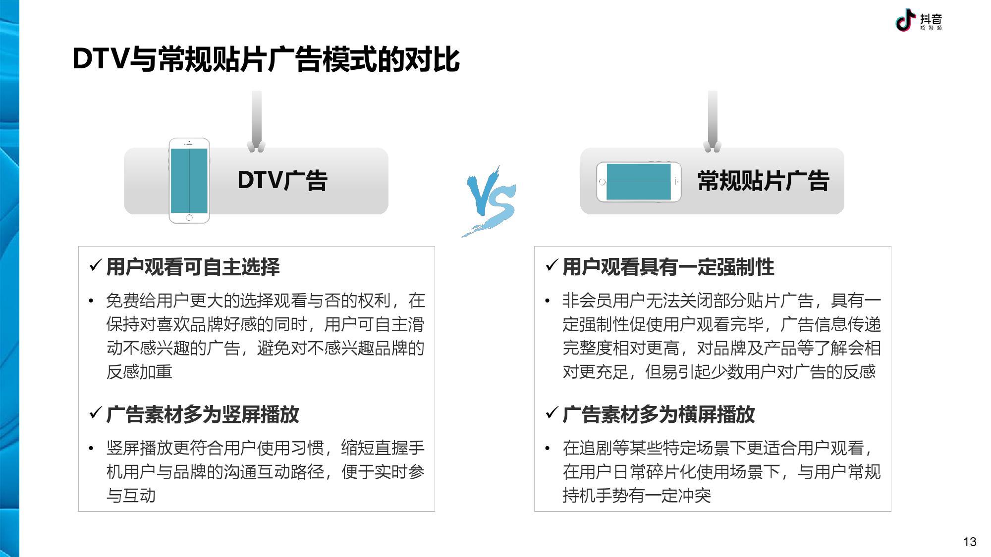 抖音 DTV 广告营销价值白皮书-CNMOAD 中文移动营销资讯 13