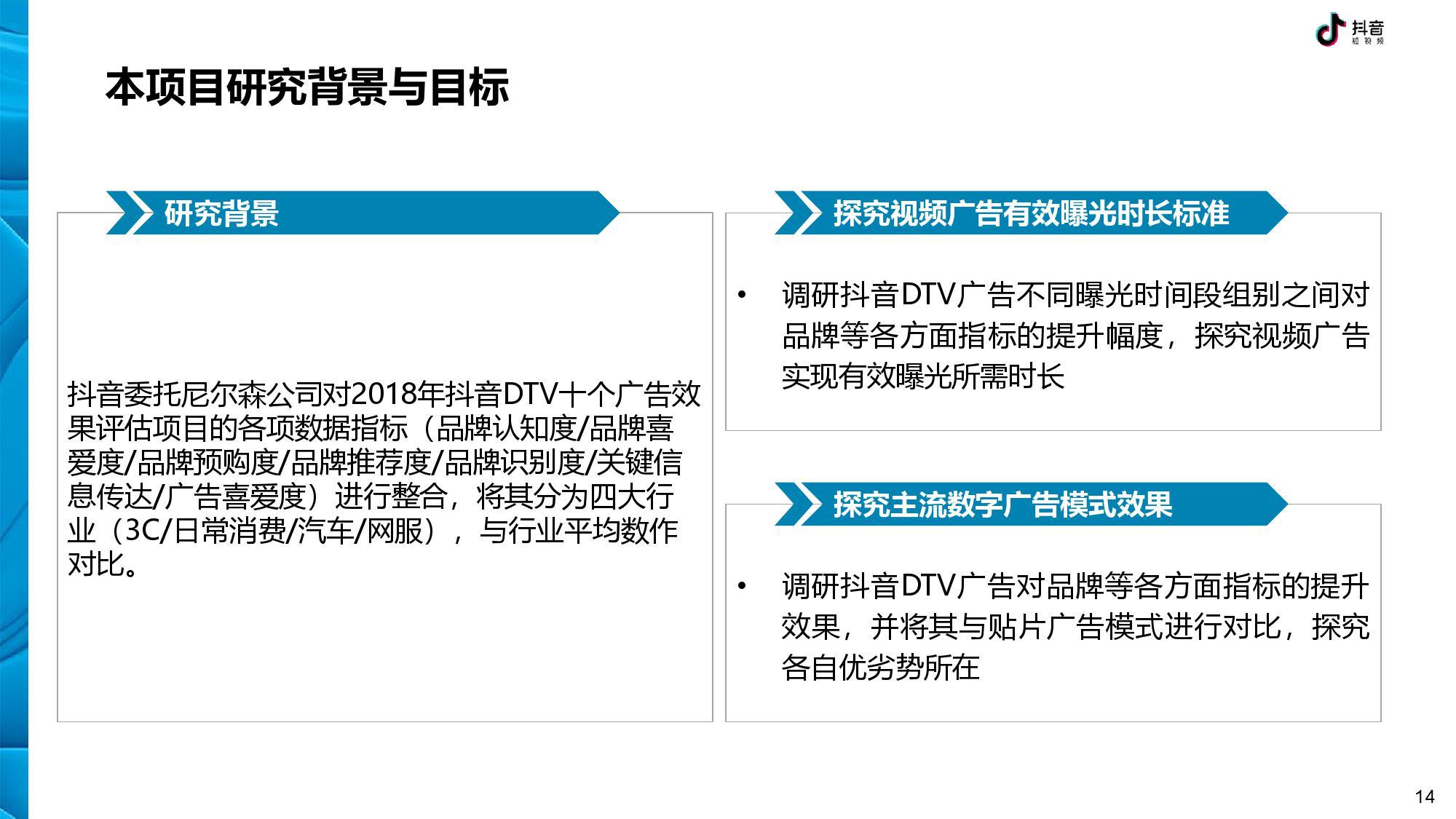 抖音 DTV 广告营销价值白皮书-CNMOAD 中文移动营销资讯 14
