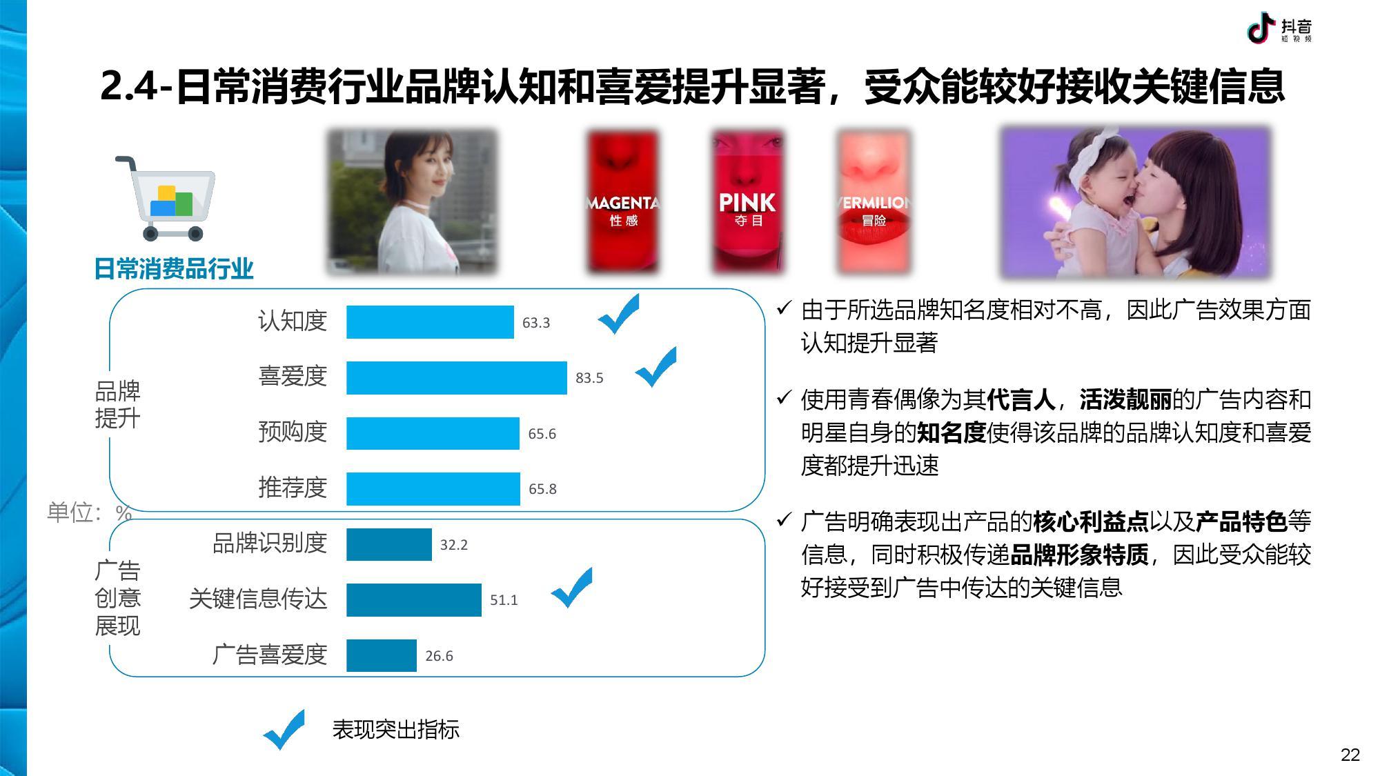 抖音 DTV 广告营销价值白皮书-CNMOAD 中文移动营销资讯 22
