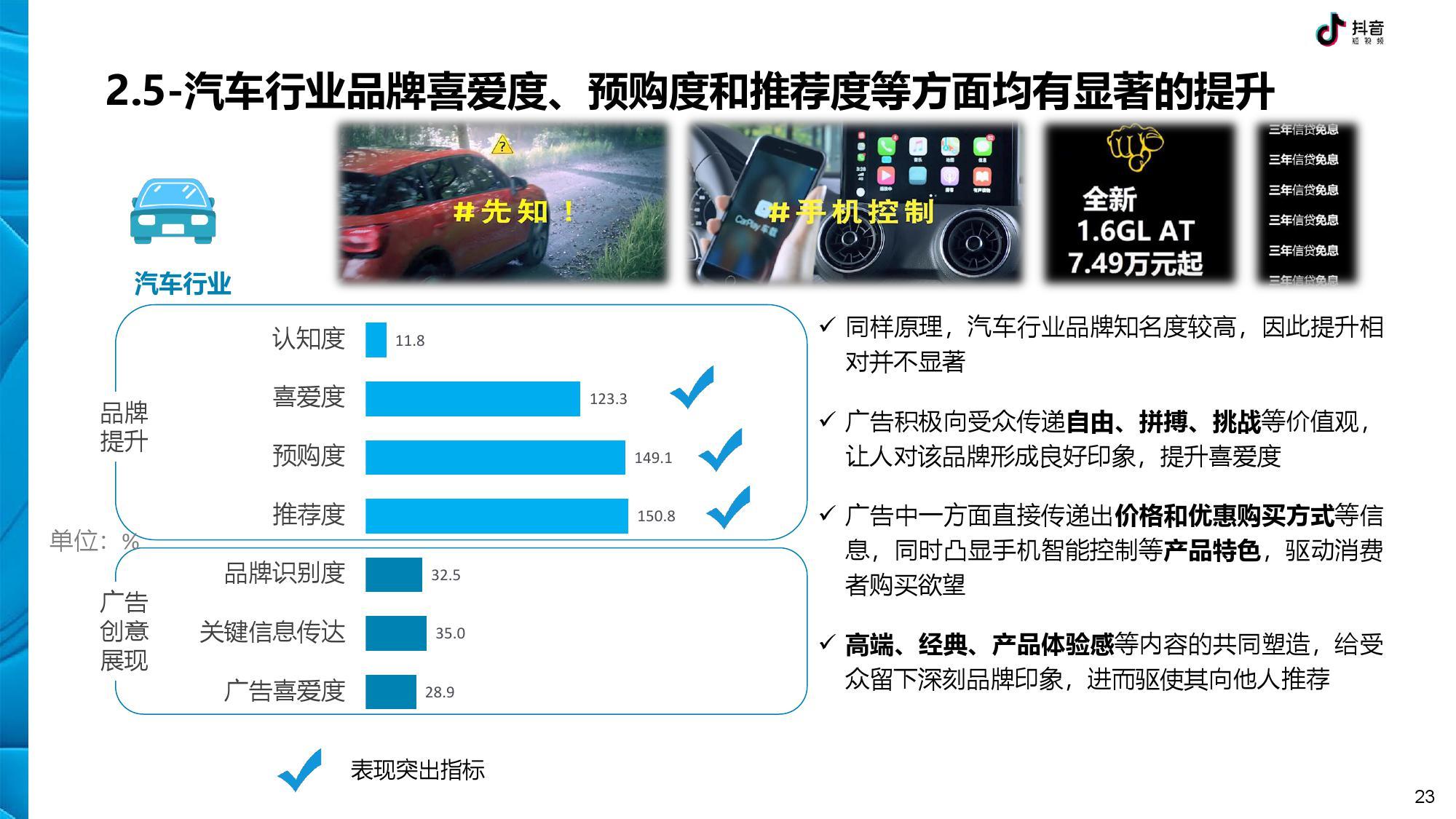 抖音 DTV 广告营销价值白皮书-CNMOAD 中文移动营销资讯 23