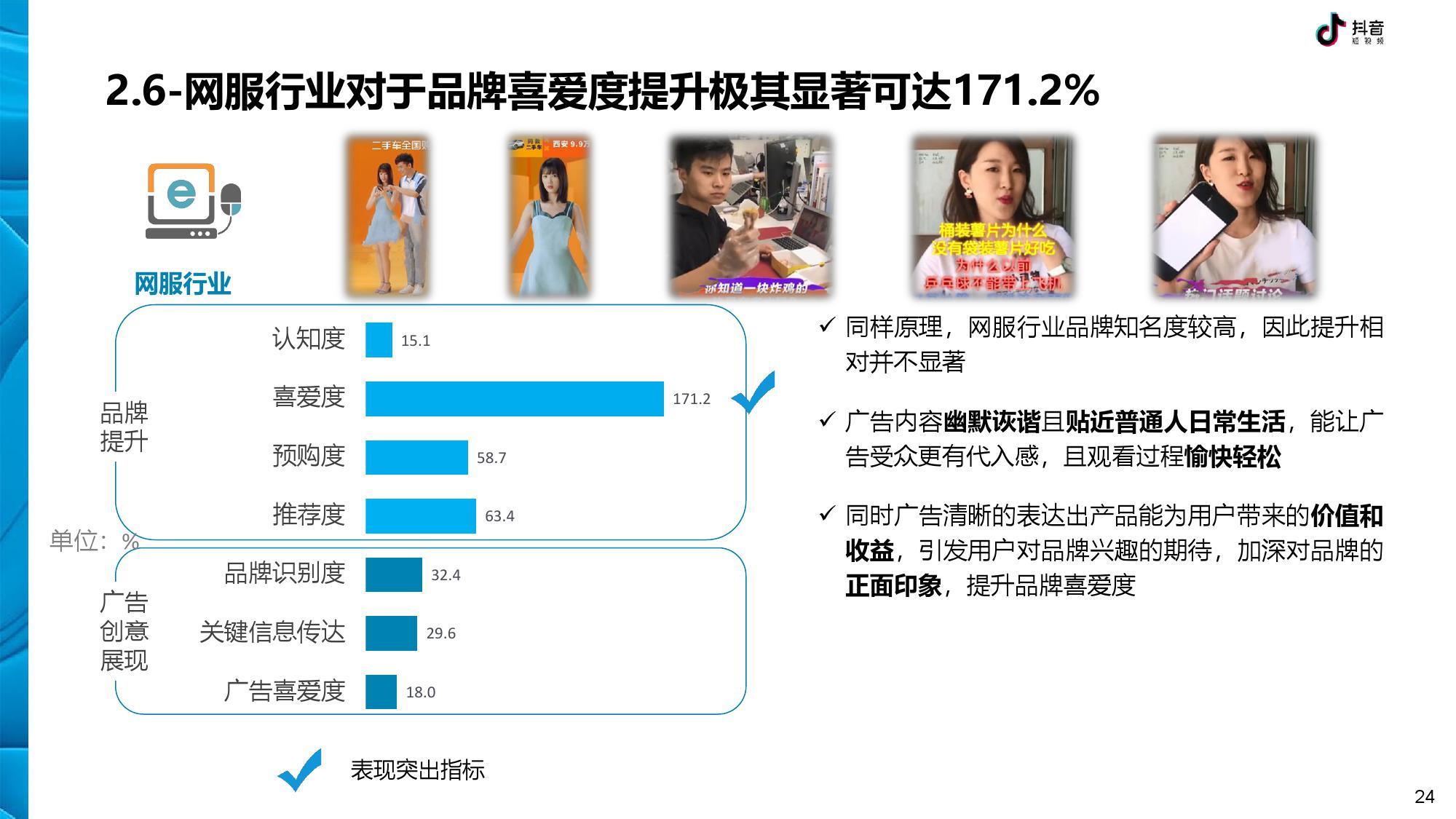 抖音 DTV 广告营销价值白皮书-CNMOAD 中文移动营销资讯 24