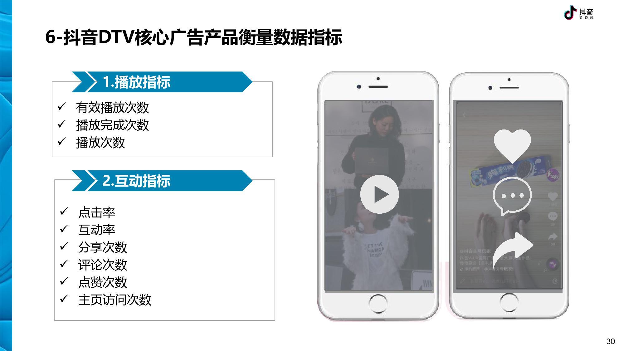 抖音 DTV 广告营销价值白皮书-CNMOAD 中文移动营销资讯 30
