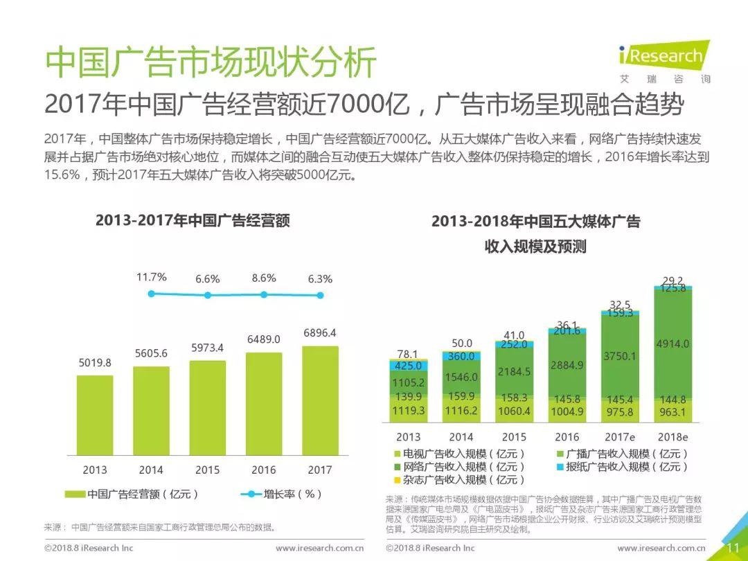 今日头条2019年让人震惊的千亿营收目标从何而来-CNMOAD 中文移动营销资讯 2