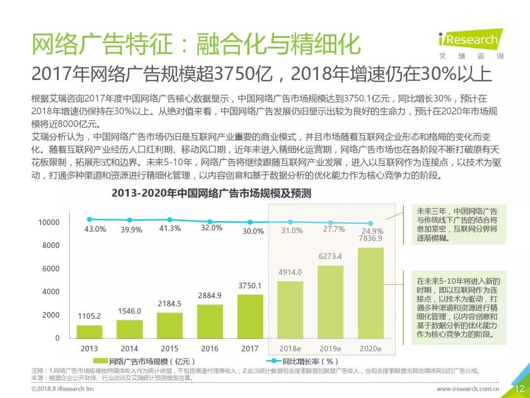 今日头条2019年让人震惊的千亿营收目标从何而来-CNMOAD 中文移动营销资讯 3