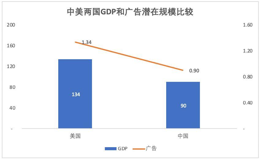 今日头条2019年让人震惊的千亿营收目标从何而来-CNMOAD 中文移动营销资讯 1