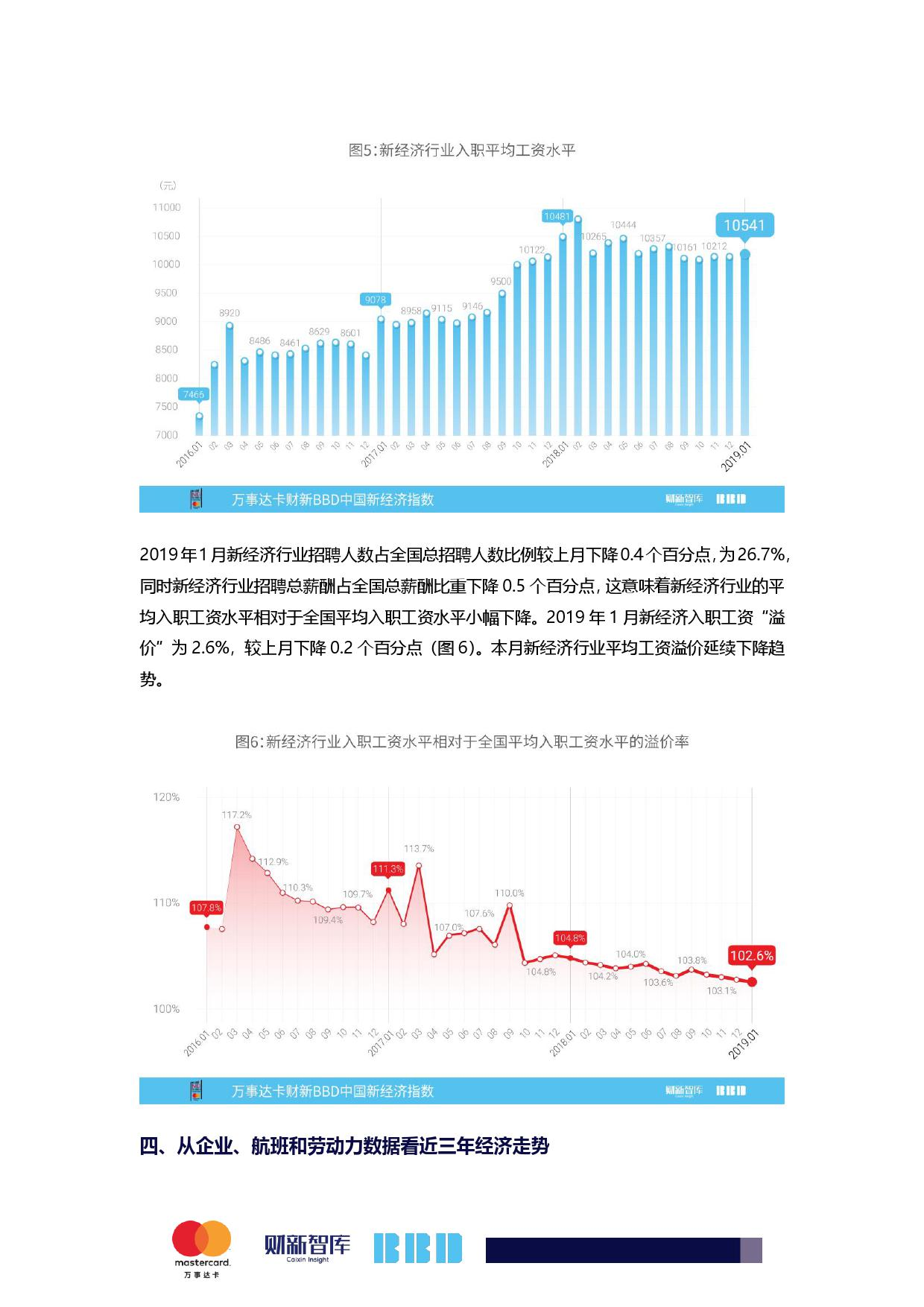 2019 中国经济转型_2019 中国经济转型调整最为关键之年 希望与挑战并存