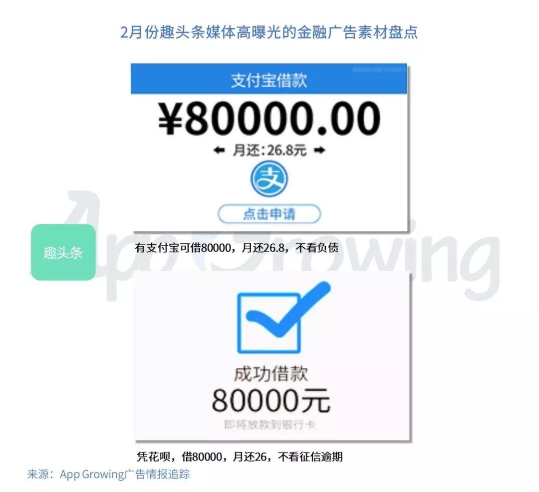 App Growing:2019年2月份金融行业 App 移动广告投放分析-CNMOAD 中文移动营销资讯 11