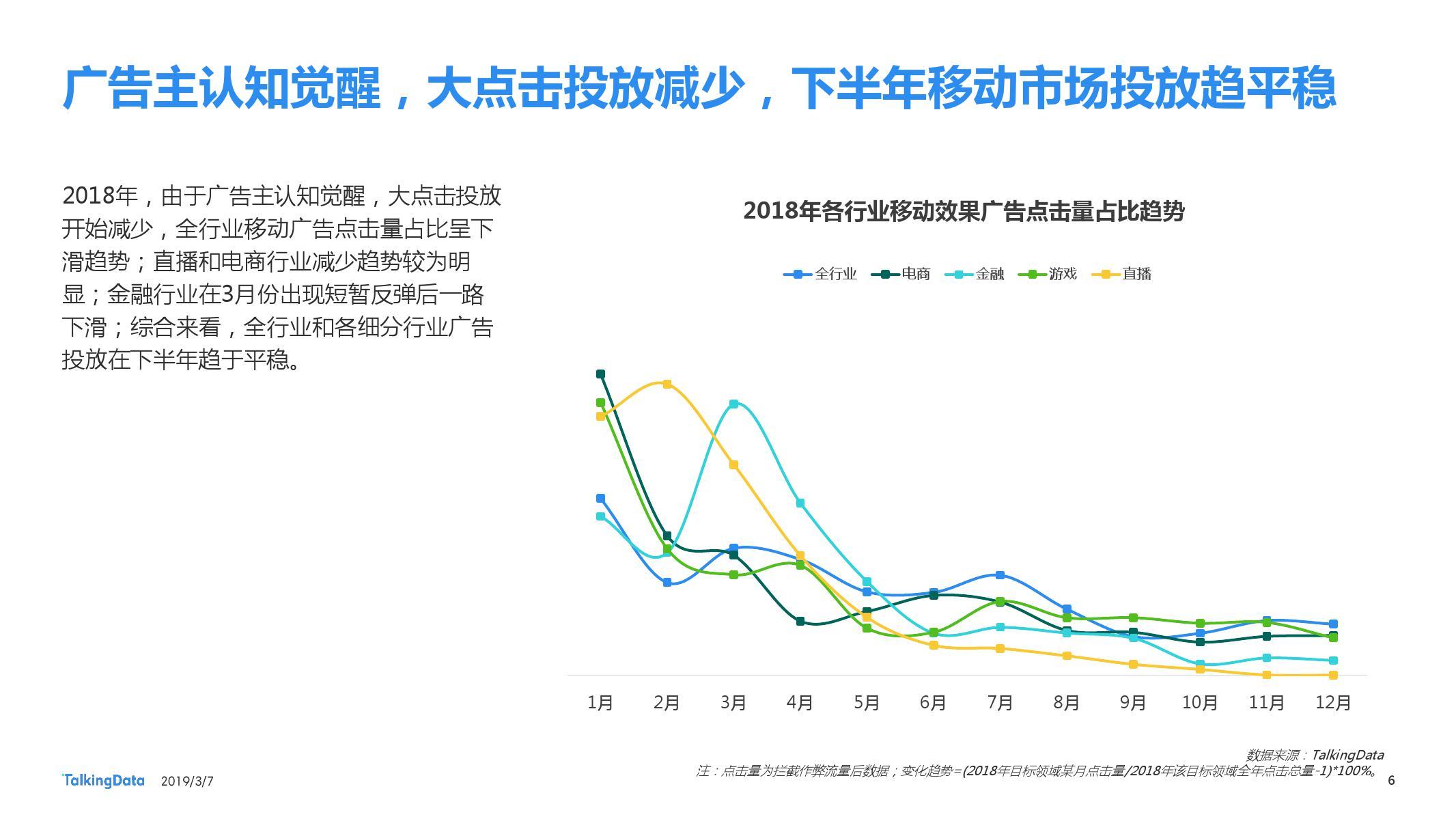TalkingData:2018移动广告行业报告-CNMOAD 中文移动营销资讯 6
