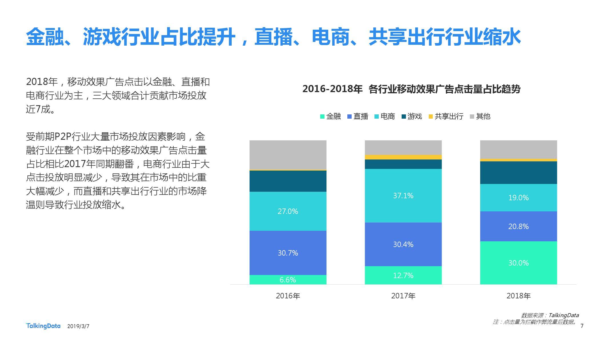 TalkingData:2018移动广告行业报告-CNMOAD 中文移动营销资讯 7