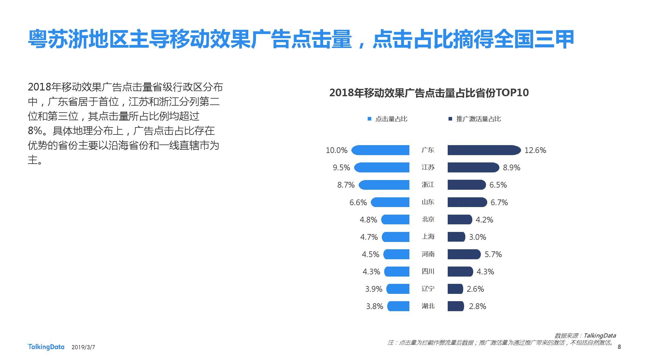 TalkingData:2018移动广告行业报告-CNMOAD 中文移动营销资讯 8