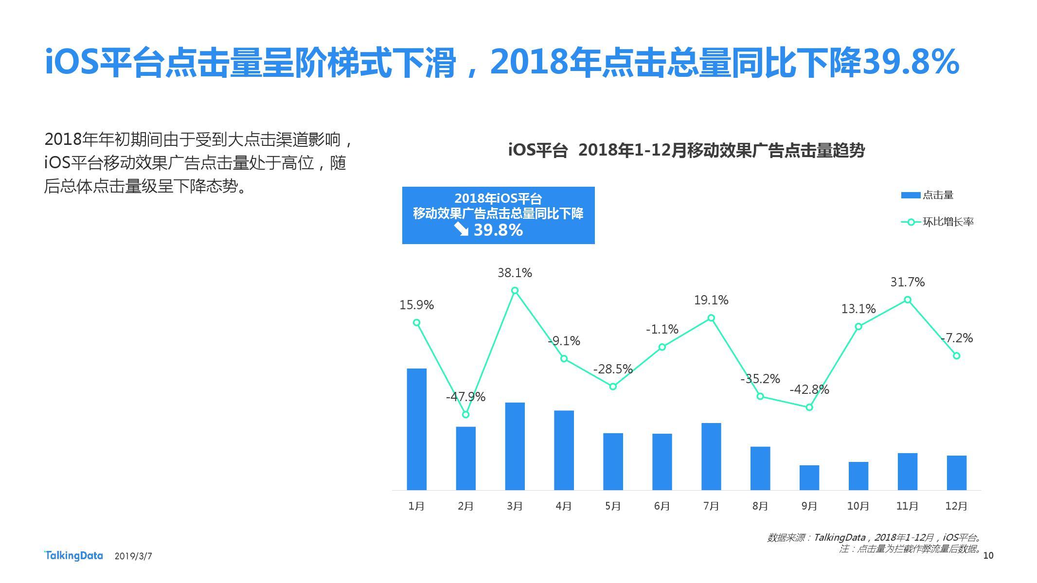 TalkingData:2018移动广告行业报告-CNMOAD 中文移动营销资讯 10