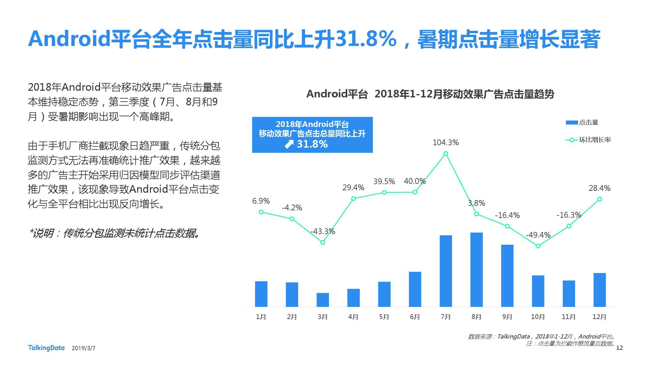 TalkingData:2018移动广告行业报告-CNMOAD 中文移动营销资讯 12