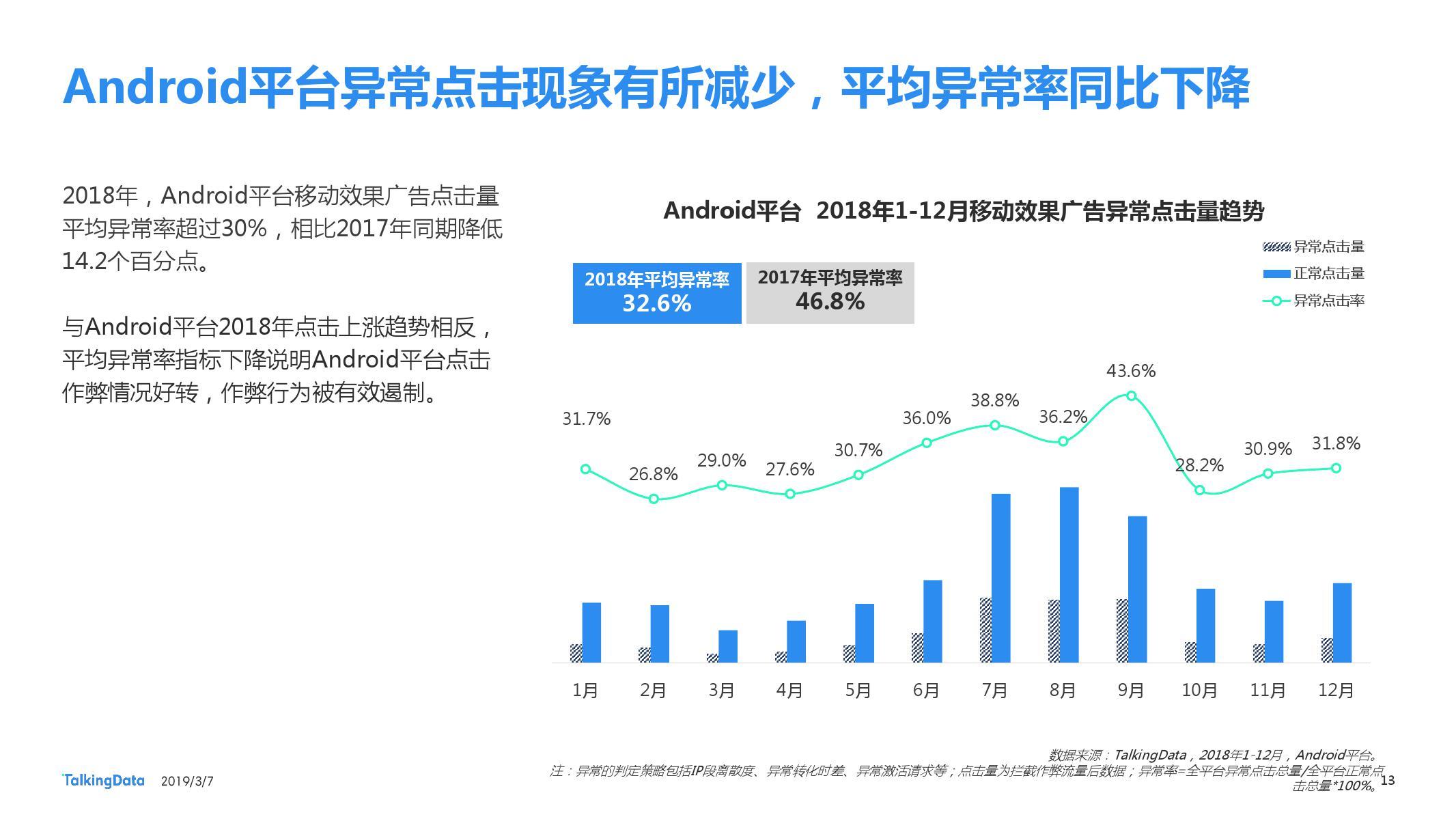 TalkingData:2018移动广告行业报告-CNMOAD 中文移动营销资讯 13