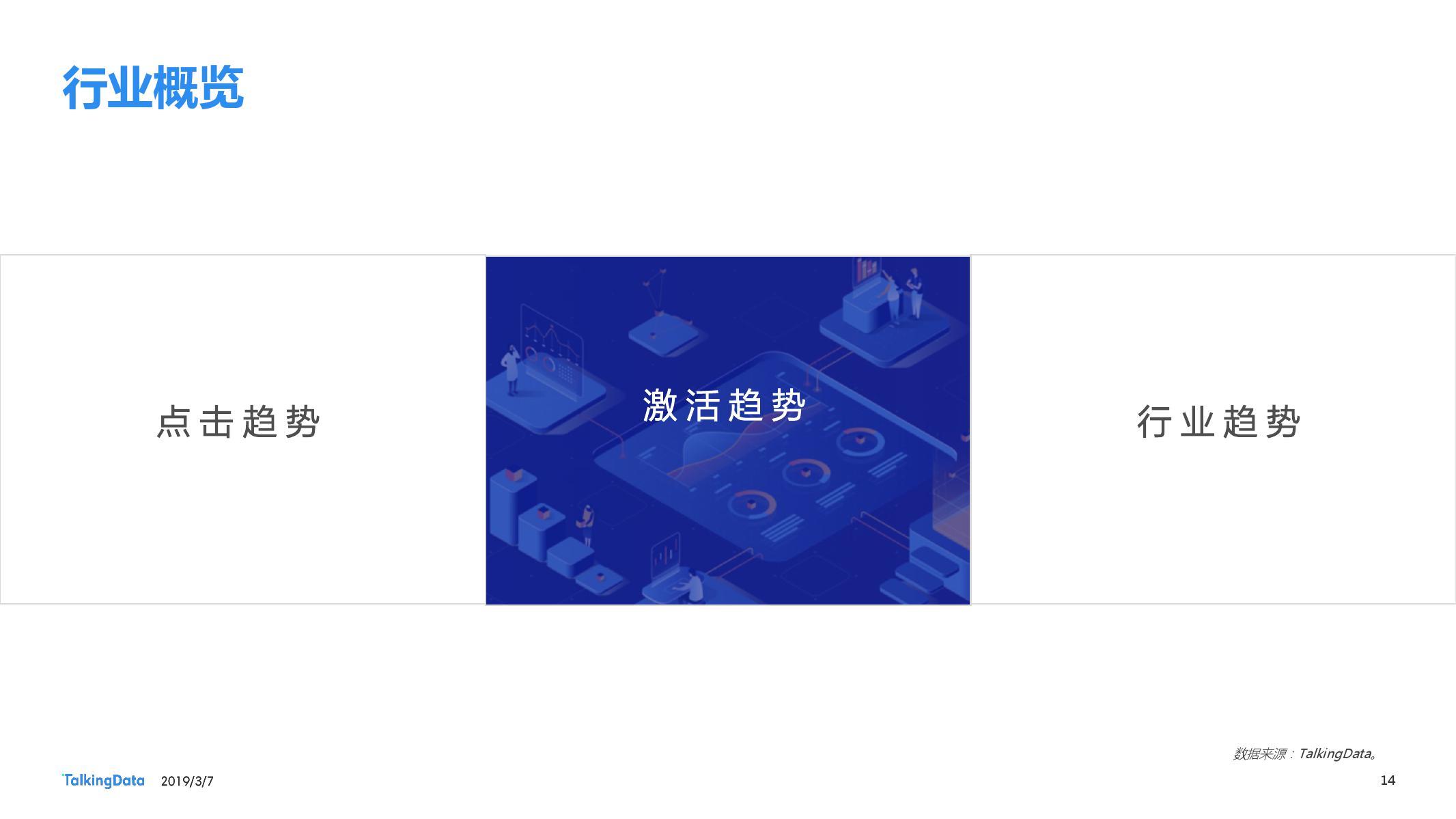 TalkingData:2018移动广告行业报告-CNMOAD 中文移动营销资讯 14