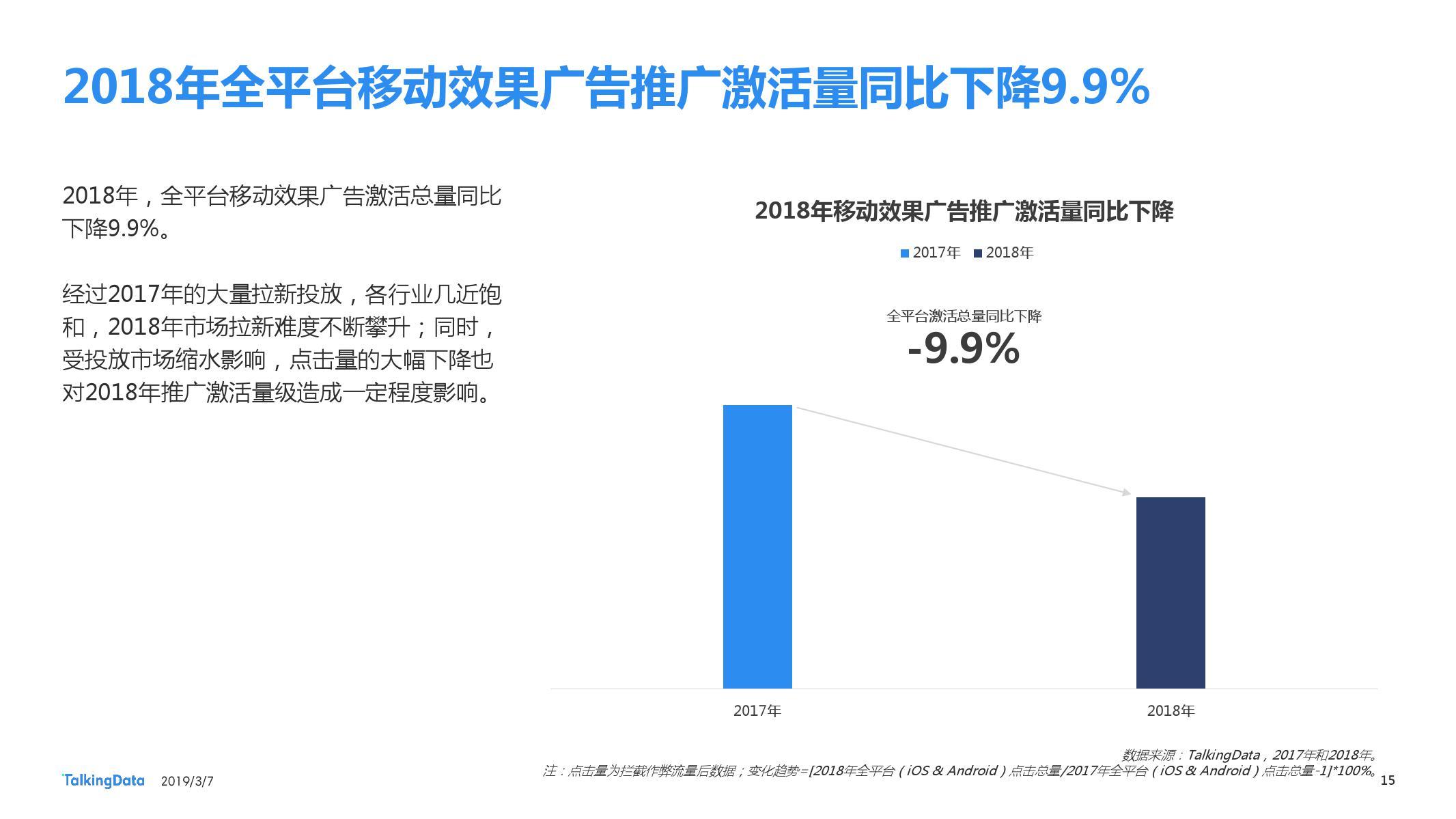 TalkingData:2018移动广告行业报告-CNMOAD 中文移动营销资讯 15