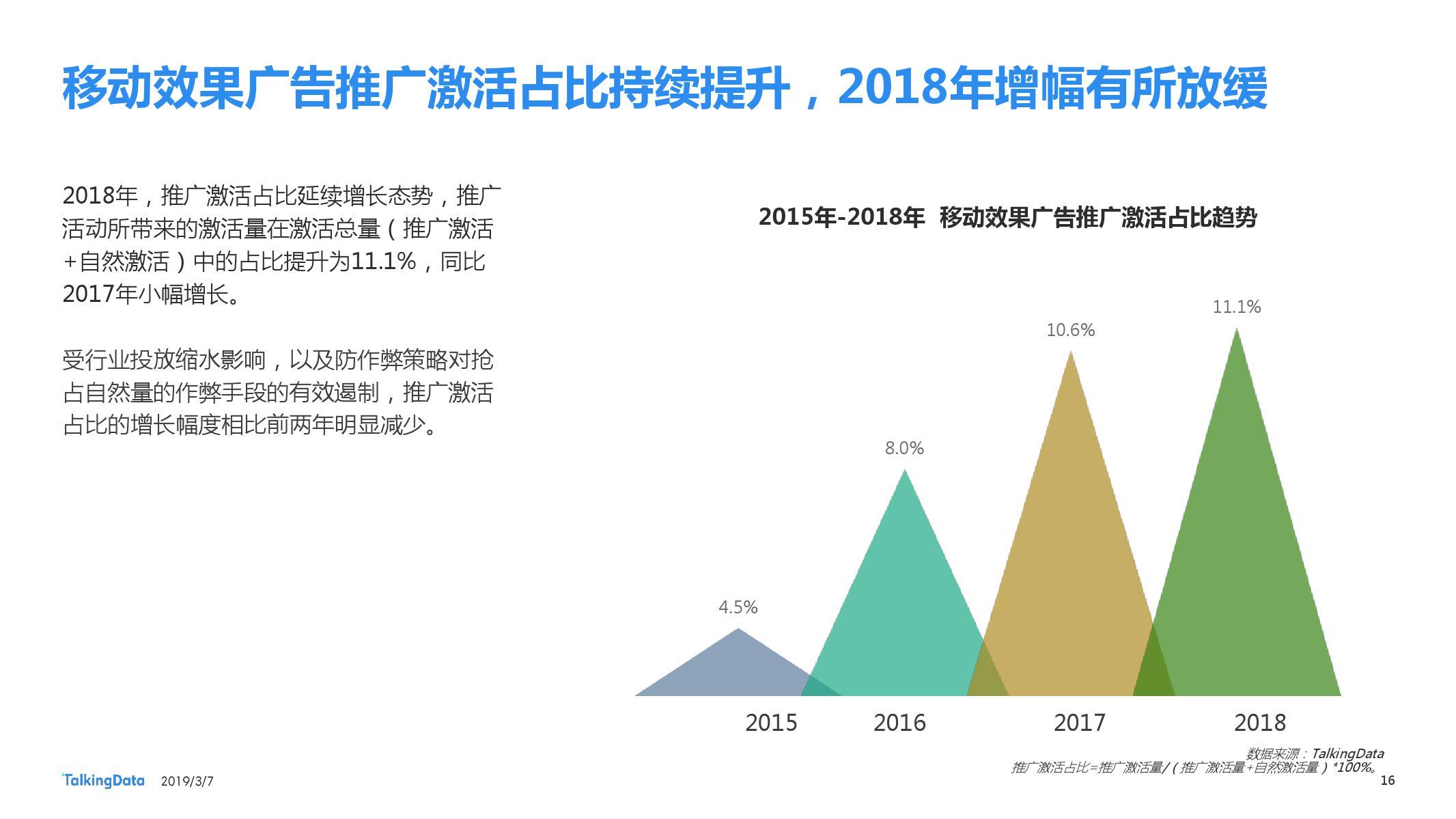 TalkingData:2018移动广告行业报告-CNMOAD 中文移动营销资讯 16