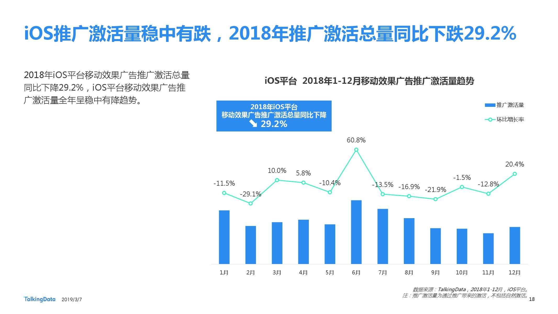 TalkingData:2018移动广告行业报告-CNMOAD 中文移动营销资讯 18