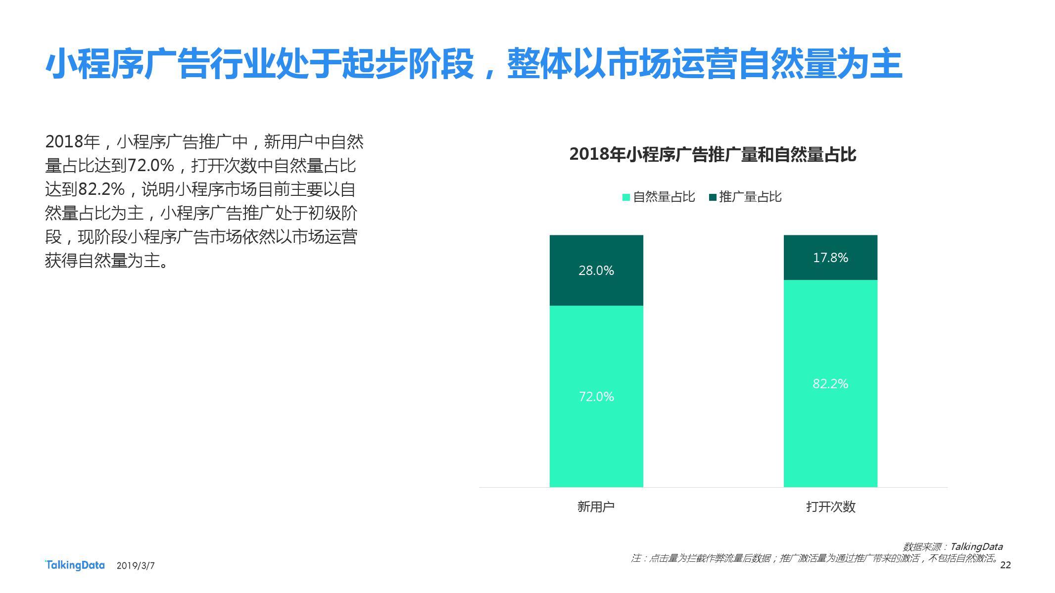 TalkingData:2018移动广告行业报告-CNMOAD 中文移动营销资讯 22