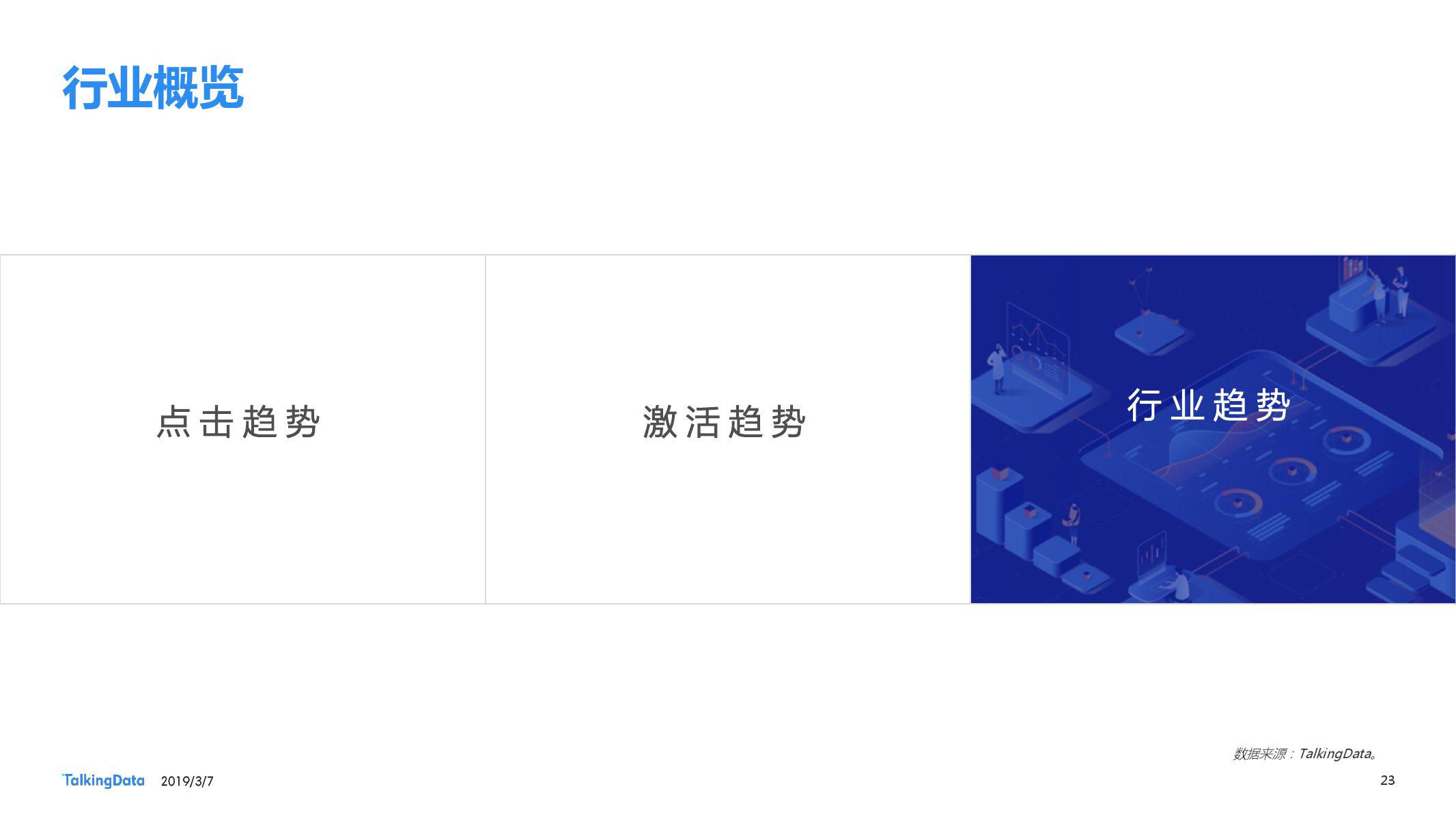 TalkingData:2018移动广告行业报告-CNMOAD 中文移动营销资讯 23