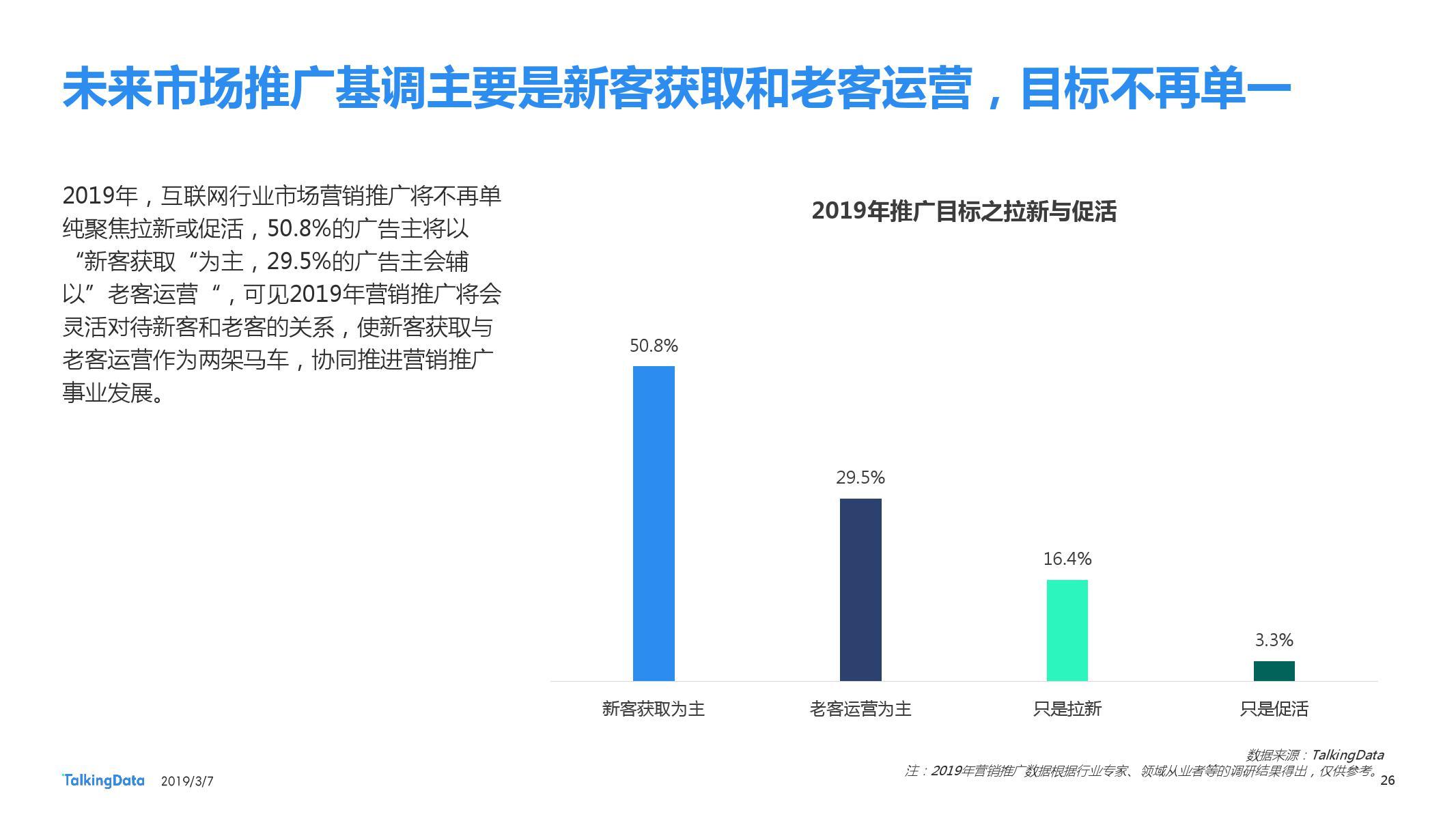 TalkingData:2018移动广告行业报告-CNMOAD 中文移动营销资讯 26