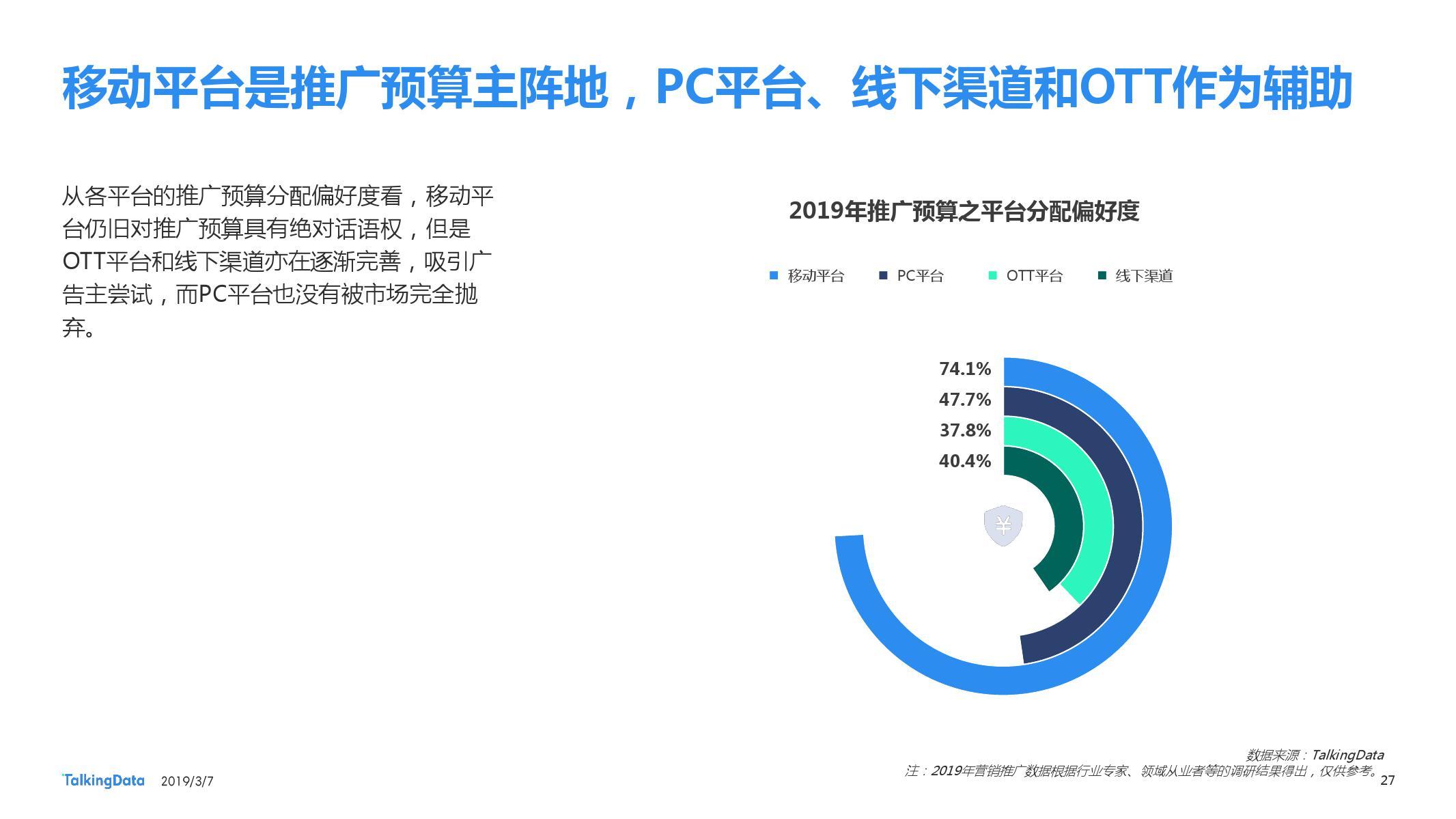 TalkingData:2018移动广告行业报告-CNMOAD 中文移动营销资讯 27