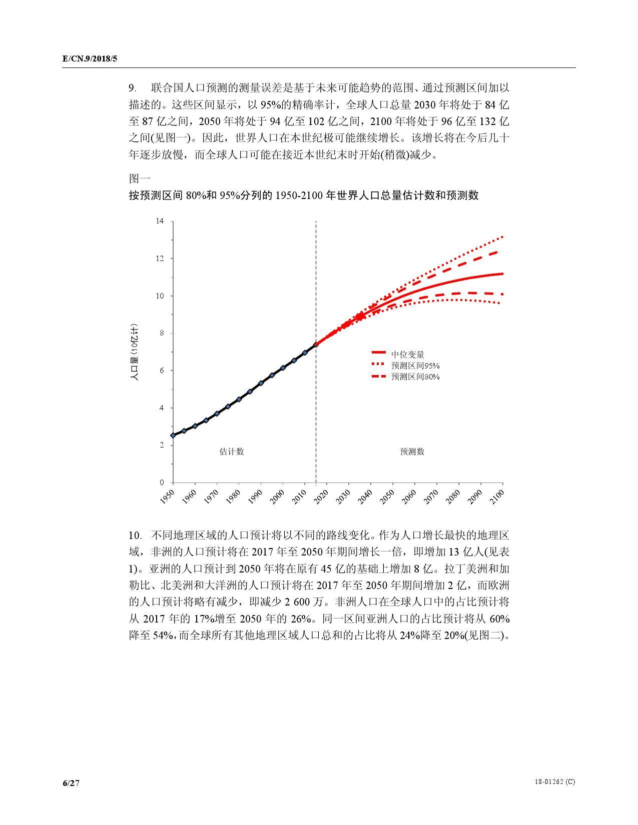 世界人口历史数据_世界人口日 这些数字企业需要知道!