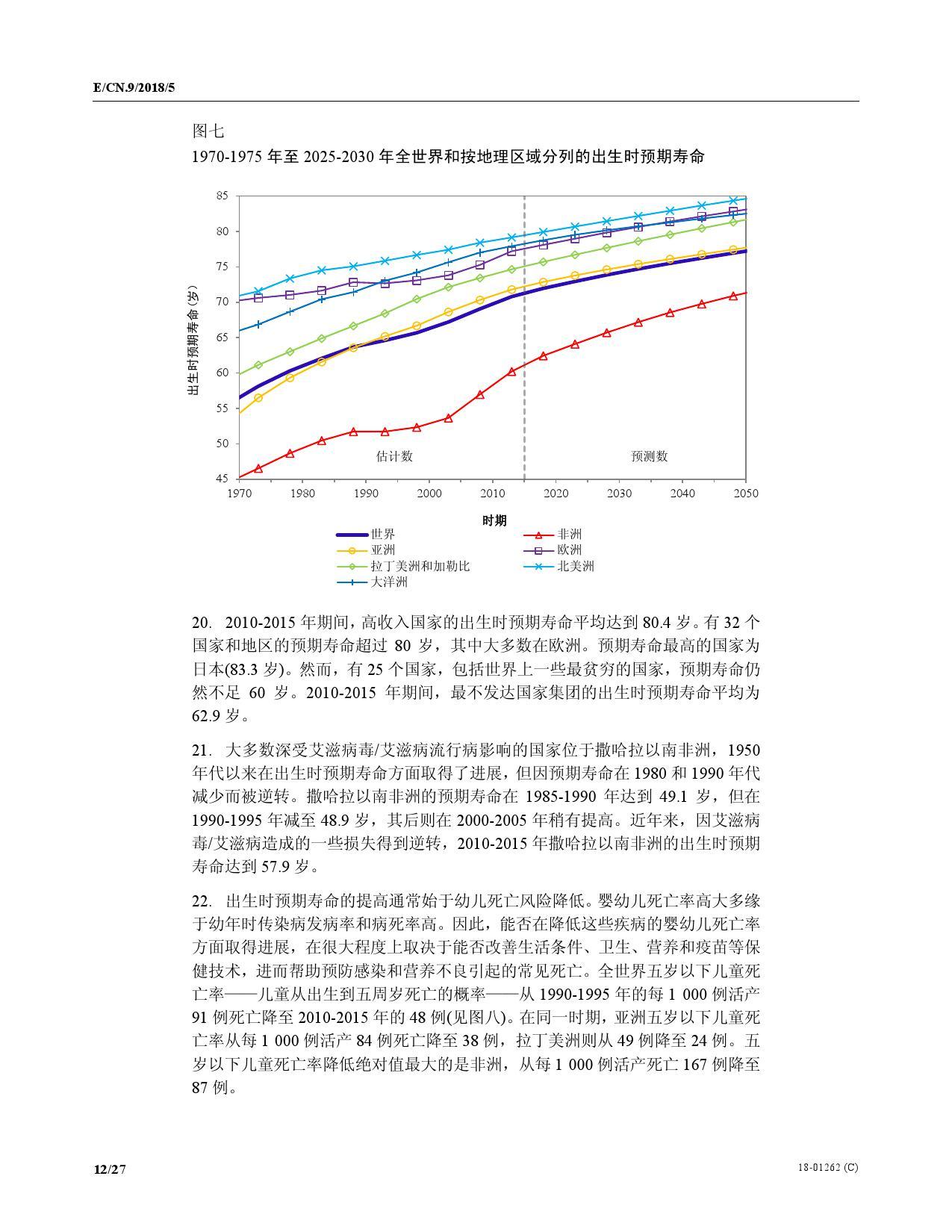 世界人口报告_世界人口