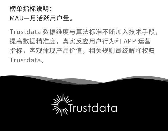 2019动新排行_2019移动互联网全行业排行榜 微信稳居第一,腾讯阿里成最大