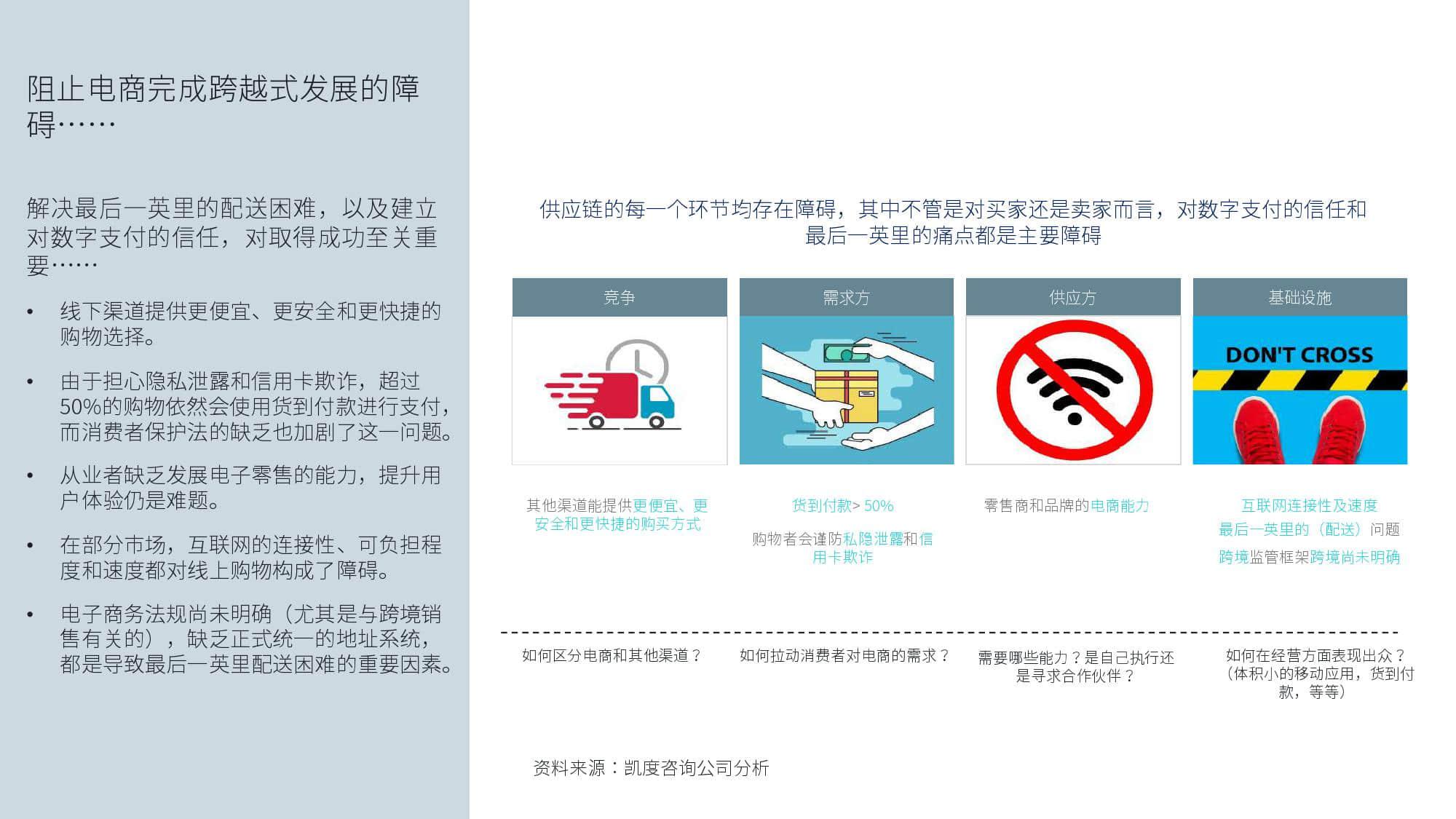 KantarFaceoobk:中东跨境电商市场白皮书