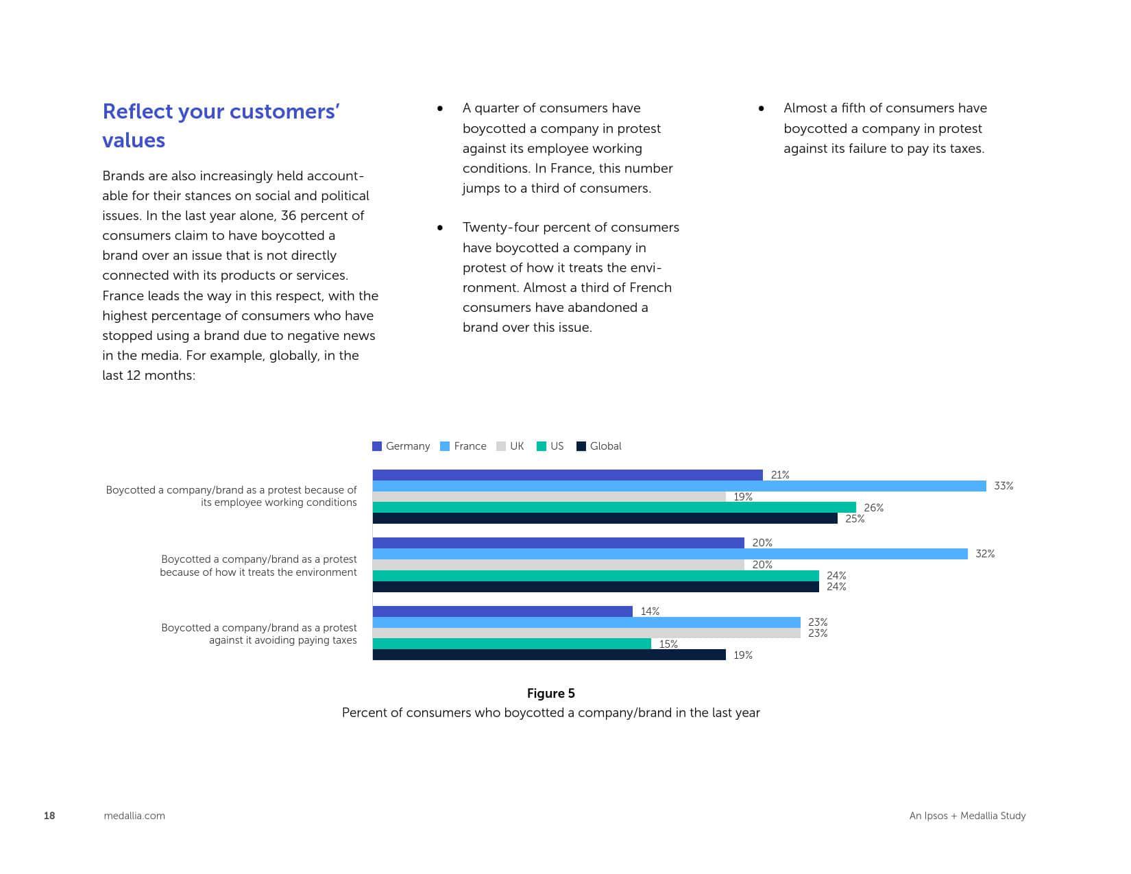 益普索Medallia:客户体验临界点报告(199it)