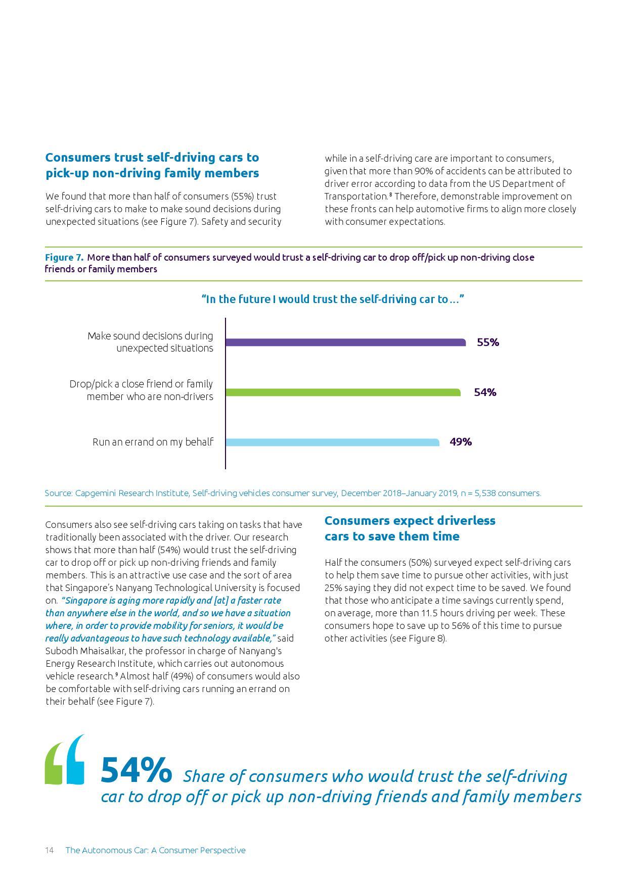 自动化驾驶汽车报告:消费者视角